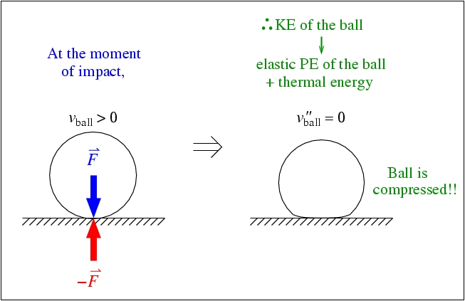 physics ball bounce lab report Science efficient of a bouncing ball lab report posted on 10/05/2016 by numairk i chose this lab report because 7 got and 8 for criterion b and c in this task the atls i used were information literacy i took the advice of my teacher to read the rubric and did improve on that criterion  efficient of a bouncing ball lab report.